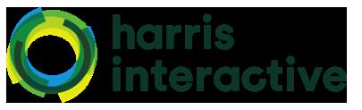 harris interactive2